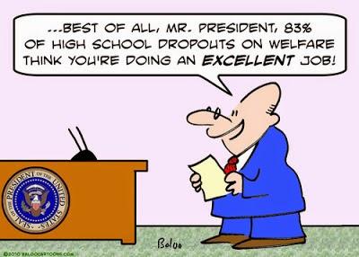 Barack Obama Approval