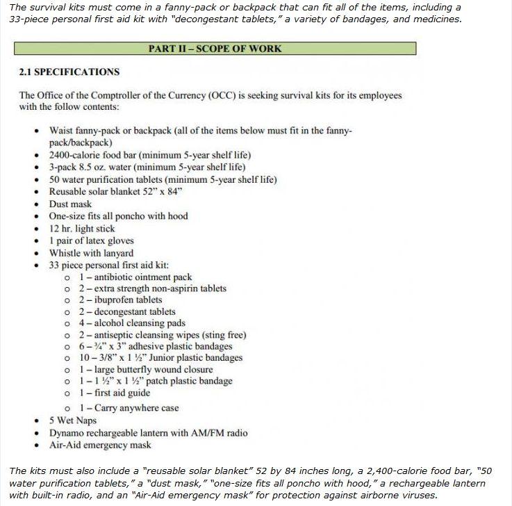 Emergency Kit for Banks